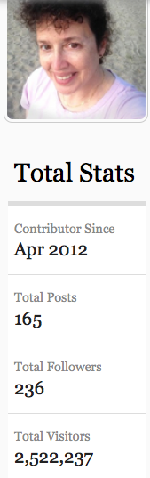 Get paid to blog: Total stats