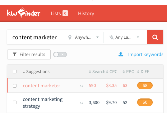 Content marketing - keyword research ii