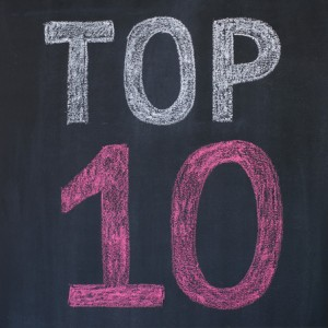 Top 10 articles for writers
